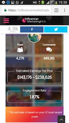 Cara Mengecek Harga Sebuah Akun Instagram