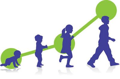 Cara Tepat Mengenali Fase Perkembangan Anak