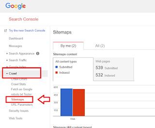 Cara Mengatasi Sitemap Index Is Pending Search Console