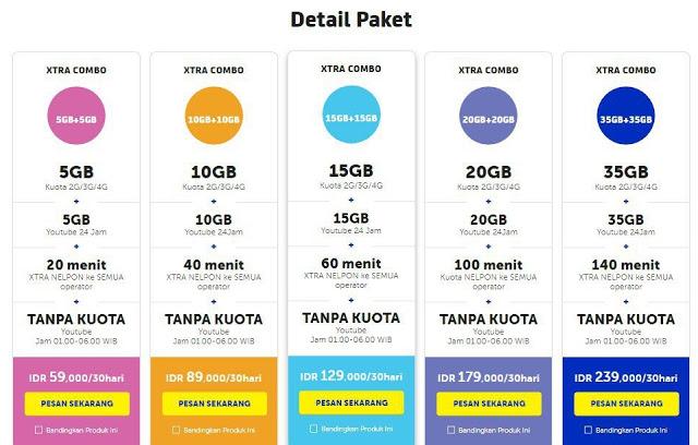 Paket Internet Murah XL Xtra Combo
