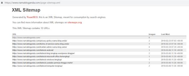 Cara Mengetahui Seluruh alamat page blog yang tersembunyi