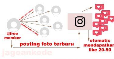 ilustrasi-cara-kerja-auto-like-instagram