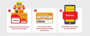 Cara Memasukan Kode Voucher Indosat Ooredoo via DIAL UMB USSD