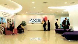 Ynreg kartu axis via axis center