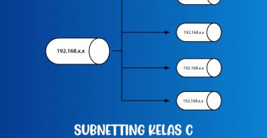 subnetting ip address kelas c